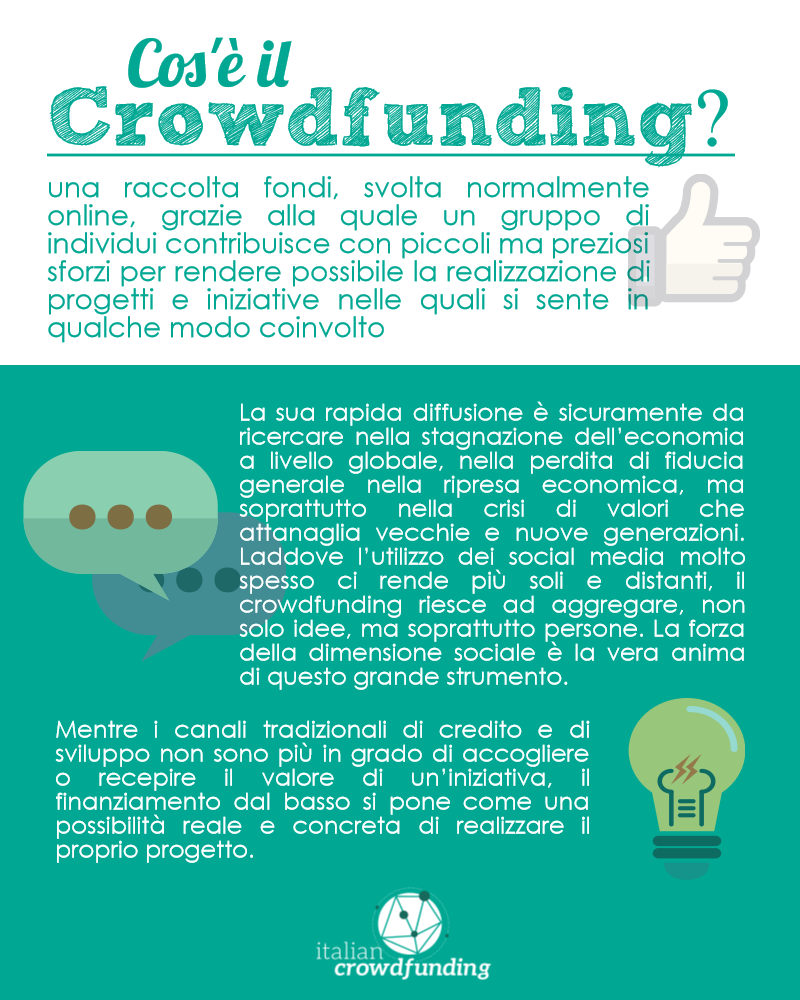 Cos'è il Crowdfunding – ItalianCrowdfunding