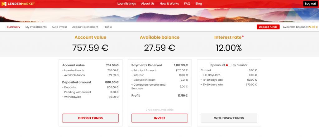 lendermarket piattaforma