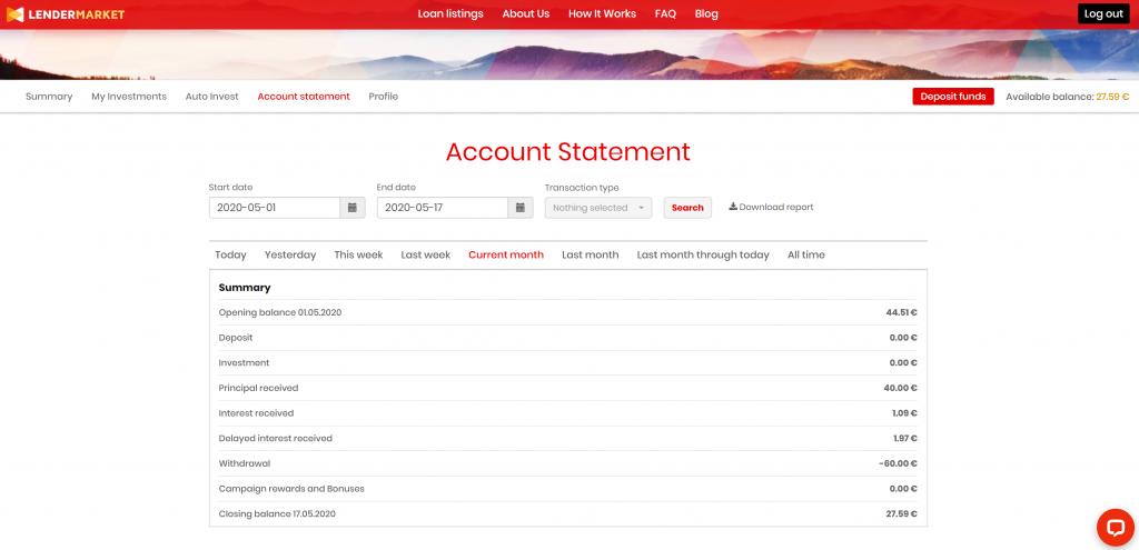 lendermarket statement